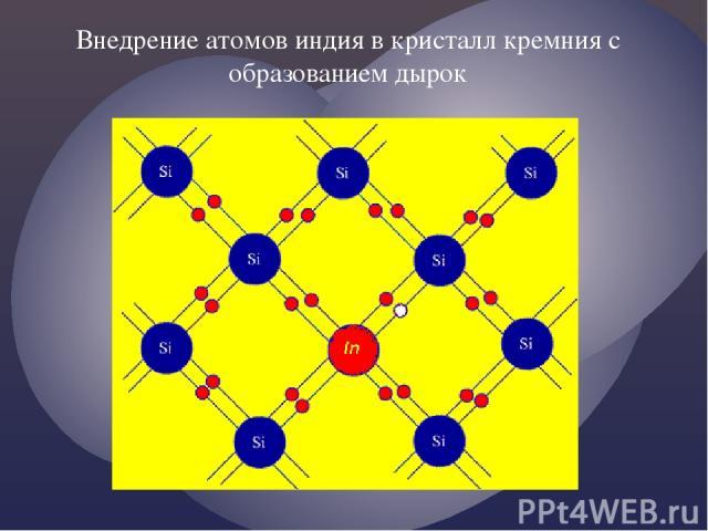 Внедрение атомов индия в кристалл кремния с образованием дырок