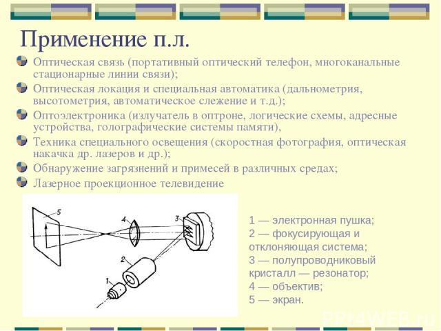 Применение п.л. Оптическая связь (портативный оптический телефон, многоканальные стационарные линии связи); Оптическая локация и специальная автоматика (дальнометрия, высотометрия, автоматическое слежение ит.д.); Оптоэлектроника (излучатель в оптро…
