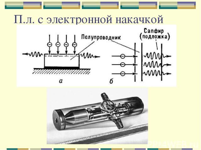 П.л. с электронной накачкой