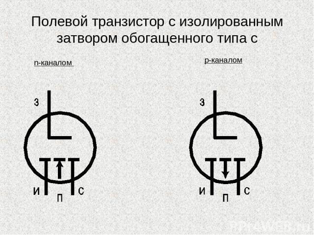 Полевой транзистор с изолированным затвором обогащенного типа с n-каналом р-каналом
