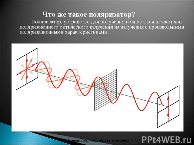 Что же такое поляризатор? Поляризатор, устройство для получения полностью или частично поляризованного оптического излучения из излучения с произвольными поляризационными характеристиками . (Поляризатор -пластина по середине)