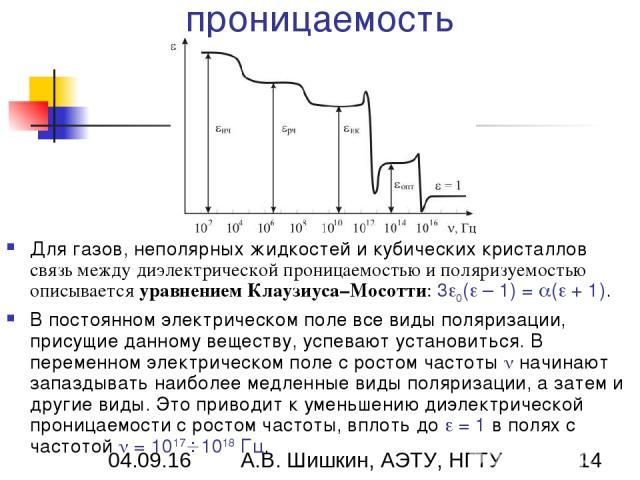 9. Диэлектрическая проницаемость Для газов, неполярных жидкостей и кубических кристаллов связь между диэлектрической проницаемостью и поляризуемостью описывается уравнением Клаузиуса–Мосотти: 3 0( – 1) = ( + 1). В постоянном электрическом поле все в…