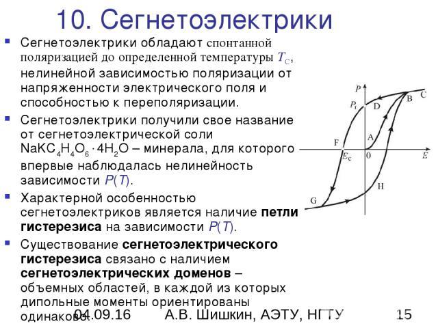 10. Сегнетоэлектрики Сегнетоэлектрики обладают спонтанной поляризацией до определенной температуры TC, нелинейной зависимостью поляризации от напряженности электрического поля и способностью к переполяризации. Сегнетоэлектрики получили свое название…
