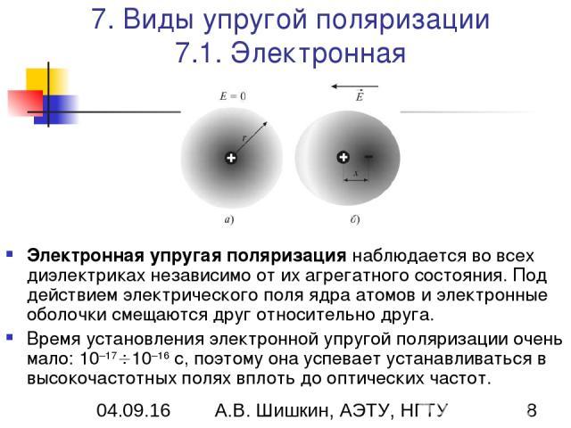 7. Виды упругой поляризации 7.1. Электронная Электронная упругая поляризация наблюдается во всех диэлектриках независимо от их агрегатного состояния. Под действием электрического поля ядра атомов и электронные оболочки смещаются друг относительно др…