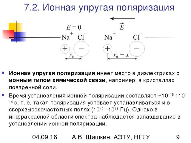 7.2. Ионная упругая поляризация Ионная упругая поляризация имеет место в диэлектриках с ионным типом химической связи, например, в кристаллах поваренной соли. Время установления ионной поляризации составляет ~10–15 10–14 с, т.е. такая поляризация у…