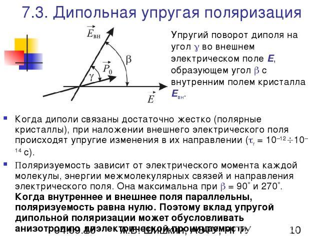 7.3. Дипольная упругая поляризация Когда диполи связаны достаточно жестко (полярные кристаллы), при наложении внешнего электрического поля происходят упругие изменения в их направлении ( r = 10–12 10–14 с). Поляризуемость зависит от электрического м…