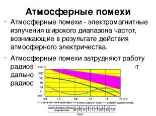 Атмосферные помехи Атмосферные помехи - электромагнитные излучения широкого диап