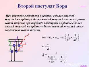 Второй постулат Бора При переходе электрона с орбиты с более высокой энергией на