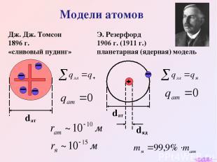 Модели атомов Дж. Дж. Томсон 1896 г. «сливовый пудинг» Э. Резерфорд 1906 г. (191