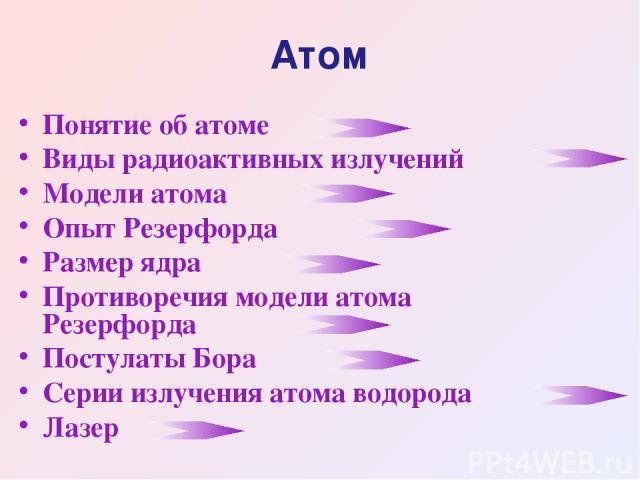 Атом Понятие об атоме Виды радиоактивных излучений Модели атома Опыт Резерфорда Размер ядра Противоречия модели атома Резерфорда Постулаты Бора Серии излучения атома водорода Лазер