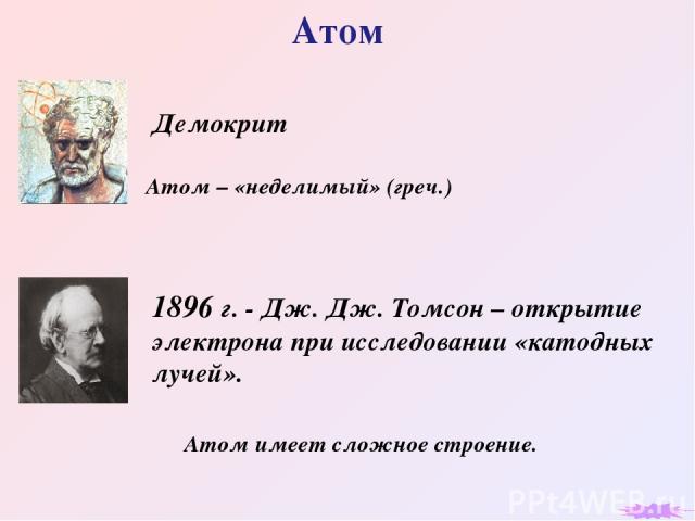 Атом Демокрит Атом – «неделимый» (греч.) 1896 г. - Дж. Дж. Томсон – открытие электрона при исследовании «катодных лучей». Атом имеет сложное строение.