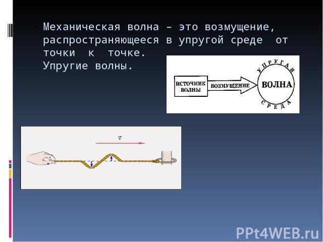 Механическая волна – это возмущение, распространяющееся в упругой среде от точки к точке. Упругие волны.