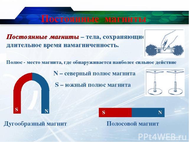 Постоянные магниты N – северный полюс магнита S – южный полюс магнита Постоянные магниты – тела, сохраняющие длительное время намагниченность. Дугообразный магнит Полосовой магнит N N S S Полюс - место магнита, где обнаруживается наиболее сильное действие