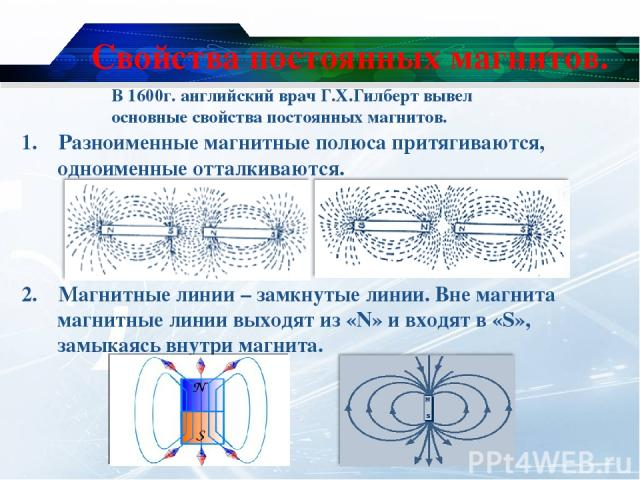 Свойства постоянных магнитов. 1. Разноименные магнитные полюса притягиваются, одноименные отталкиваются. 2. Магнитные линии – замкнутые линии. Вне магнита магнитные линии выходят из «N» и входят в «S», замыкаясь внутри магнита. В 1600г. английский в…