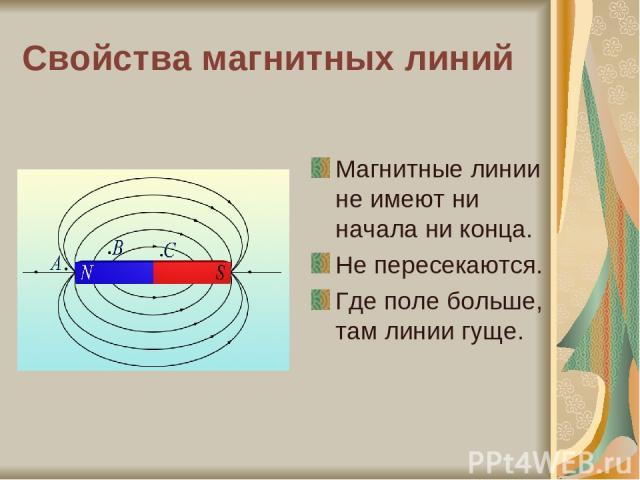 Свойства магнитных линий Магнитные линии не имеют ни начала ни конца. Не пересекаются. Где поле больше, там линии гуще.