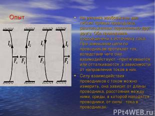 Опыт На рисунке изображены два гибких прямых проводника, расположенных параллель