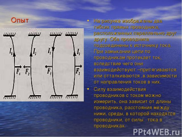 Опыт На рисунке изображены два гибких прямых проводника, расположенных параллельно друг другу. Оба проводника подсоединены к источнику тока. При замыкании цепи по проводникам протекает ток, вследствие чего они взаимодействуют –притягиваются или отта…