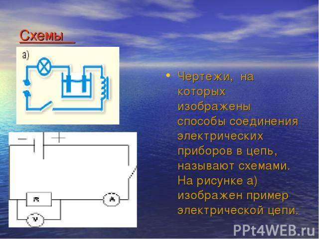 Схемы Чертежи, на которых изображены способы соединения электрических приборов в цепь, называют схемами. На рисунке а) изображен пример электрической цепи.