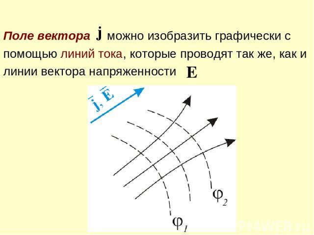 Поле вектора можно изобразить графически с помощью линий тока, которые проводят так же, как и линии вектора напряженности