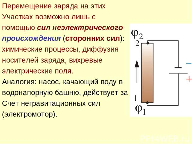 Перемещение заряда на этих Участках возможно лишь с помощью сил неэлектрического происхождения (сторонних сил): химические процессы, диффузия носителей заряда, вихревые электрические поля. Аналогия: насос, качающий воду в водонапорную башню, действу…