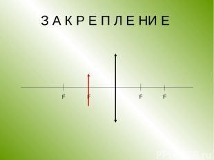 З А К Р Е П Л Е НИ Е F F F F