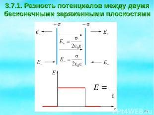 3.7.1. Разность потенциалов между двумя бесконечными заряженными плоскостями *
