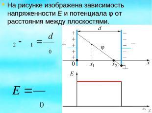 На рисунке изображена зависимость напряженности E и потенциала φ от расстояния м