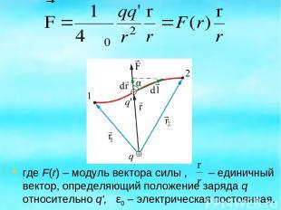 где F(r) – модуль вектора силы , – единичный вектор, определяющий положение заря