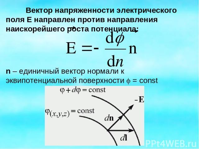 Вектор напряженности электрического поля Е направлен против направления наискорейшего роста потенциала: n – единичный вектор нормали к эквипотенциальной поверхности = const