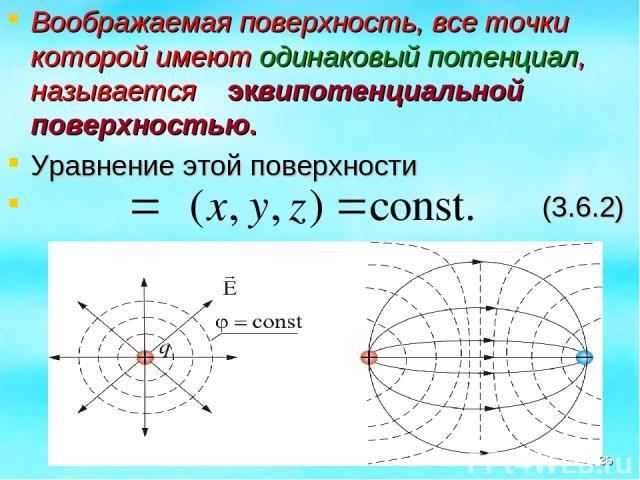 Воображаемая поверхность, все точки которой имеют одинаковый потенциал, называется эквипотенциальной поверхностью. Уравнение этой поверхности (3.6.2) *