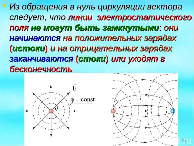 Из обращения в нуль циркуляции вектора следует, что линии электростатического поля не могут быть замкнутыми: они начинаются на положительных зарядах (истоки) и на отрицательных зарядах заканчиваются (стоки) или уходят в бесконечность *