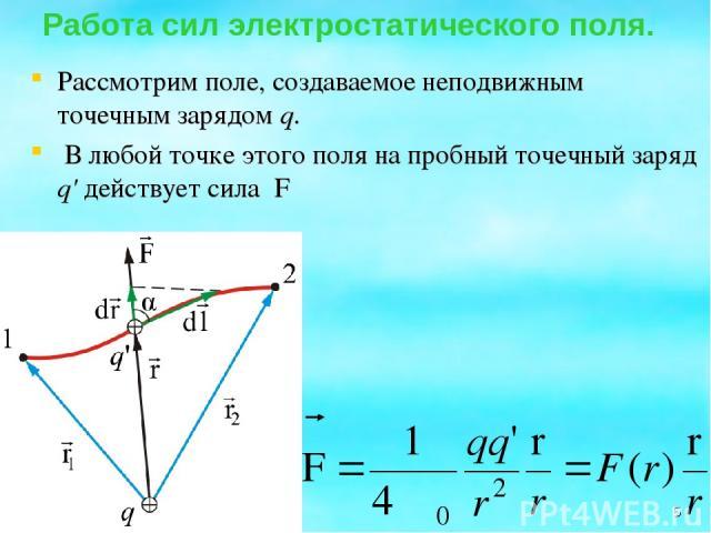 Рассмотрим поле, создаваемое неподвижным точечным зарядом q. В любой точке этого поля на пробный точечный заряд q' действует сила F * Работа сил электростатического поля.