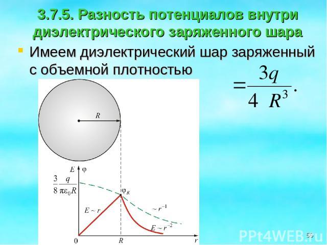 3.7.5. Разность потенциалов внутри диэлектрического заряженного шара Имеем диэлектрический шар заряженный с объемной плотностью *