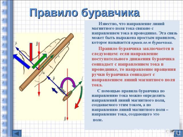 Правило буравчика Известно, что направление линий магнитного поля тока связано с направлением тока в проводнике. Эта связь может быть выражена простым правилом, которое называется правилом буравчика. Правило буравчика заключается в следующем: если н…