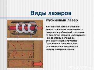 Виды лазеров Рубиновый лазер Импульсная лампа с зеркаль- ным отражателем «накачи