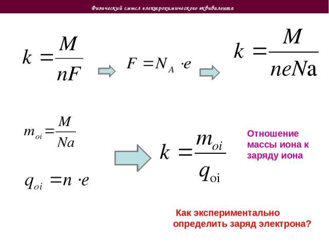 Физический смысл электрохимического эквивалента Как экспериментально определить заряд электрона? Отношение массы иона к заряду иона