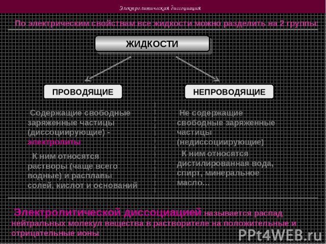 Электролитическая диссоциация По электрическим свойствам все жидкости можно разделить на 2 группы: ЖИДКОСТИ ПРОВОДЯЩИЕ НЕПРОВОДЯЩИЕ Содержащие свободные заряженные частицы (диссоциирующие) - электролиты Не содержащие свободные заряженные частицы (не…