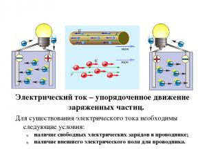 Электрический ток – упорядоченное движение заряженных частиц. Для существования