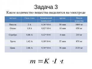Задача 3 Какое количество вещества выделится на электроде при следующих параметр