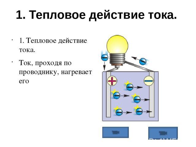 1. Тепловое действие тока. 1. Тепловое действие тока. Ток, проходя по проводнику, нагревает его