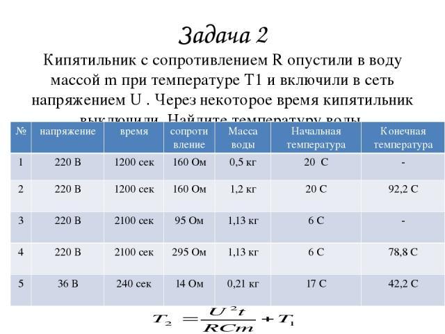 Задача 2 Кипятильник с сопротивлением R опустили в воду массой m при температуре T1 и включили в сеть напряжением U . Через некоторое время кипятильник выключили. Найдите температуру воды. № напряжение время сопротивление Масса воды Начальная темпер…