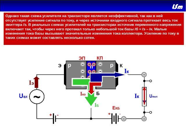 Э К ЭП КП ЕКБ Iко IБ Б Если в цепь эмиттера включить источник переменного напряжения то на резисторе Rн, включенном в цепь коллектора, также возникает переменное напряжение, амплитуда которого может во много раз превышать амплитуду входного сигнала.…