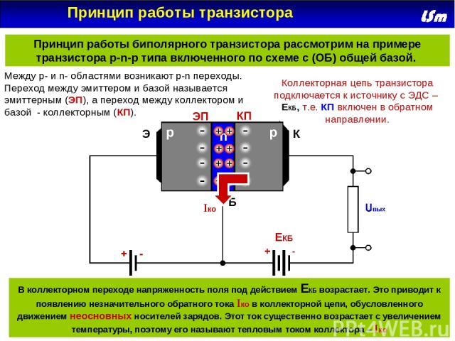 Принцип работы биполярного транзистора рассмотрим на примере транзистора p-n-p типа включенного по схеме с (ОБ) общей базой. Между р- и n- областями возникают p-n переходы. Переход между эмиттером и базой называется эмиттерным (ЭП), а переход между …