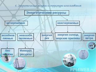 4. Энергетические ресурсы и структура использования Минерал. ресурсы исчерпаемые
