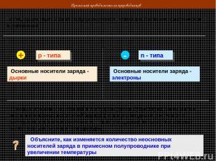 Примесная проводимость полупроводников Итак, существует 2 типа полупроводников,