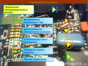 Полупроводниковый диод и его применение Применение полупроводниковых диодов Выпр