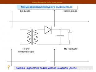 До диода После диода После конденсатора На нагрузке Полупроводниковый диод и его