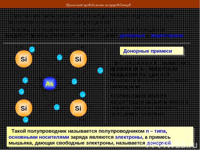 Собственная проводимость полупроводников явно недостаточна для технического применения полупроводников Поэтому для увеличение проводимости в чистые полупроводники внедряют примеси (легируют) , которые бывают донорные и акцепторные Донорные примеси S…