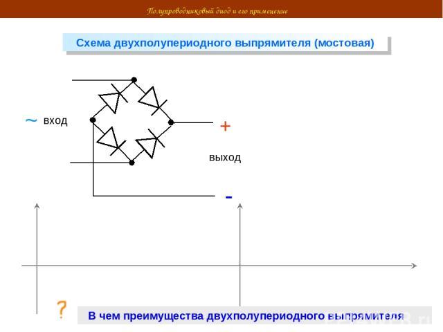 Полупроводниковый диод и его применение Схема двухполупериодного выпрямителя (мостовая) вход выход В чем преимущества двухполупериодного выпрямителя + - ~