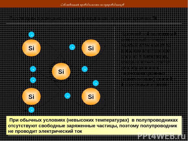 Собственная проводимость полупроводников Рассмотрим проводимость полупроводников на основе кремния Si Si Si Si Si Si - - - - - - - - Кремний – 4 валентный химический элемент. Каждый атом имеет во внешнем электронном слое по 4 электрона, которые испо…